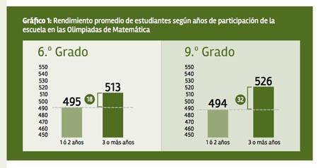 Una de las tablas que aparecen en la evaluación cuantitativa.