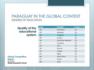 indices_de_educacion_en_paraguay_-_foro_economico_mundial